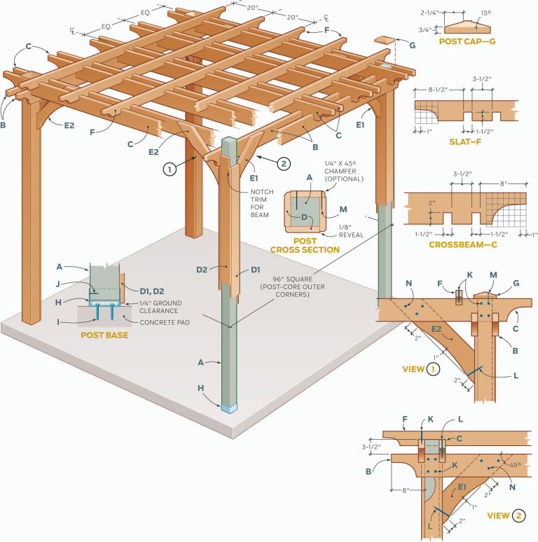 How to Build a Pergola Step By Step - How To Build A Pergola Step By Step - Petit Site Malfaisant